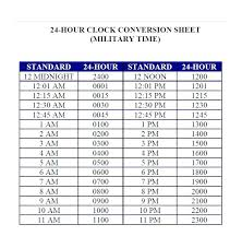 Printable Military Time Chart Template Conversion Sheet