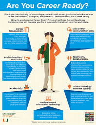 are you really career ready infographic the savvy intern by youtern career ready
