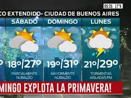 El tiempo en españa para 14 días, predicción del tiempo por horas y condiciones actuales. Pronostico Del Tiempo Del Viernes 16 De Octubre De 2020