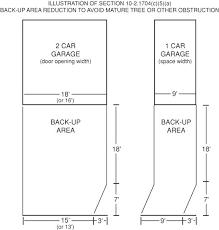2 car garage door dimensionsSingle Car Garage Door Dimensions  moonfestus