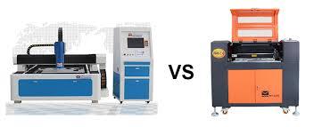fiber laser vs co2