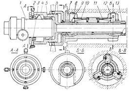 Анализ и обоснование выбора сверла для глубокого сверления  На многих машиностроительных заводах для контроля разностенности и искривления оси отверстий в трубах применяются оптические приборы УМ 2 и УМ 3 конструкции
