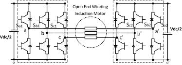 dual inverter three phase