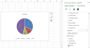 How To Show Percentages On Three Different Charts In Excel