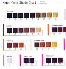 Kenra Color Swatch Book For Sale Hair Permanent Line Of