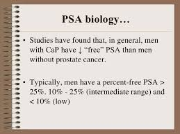 Percent Free Psa Chart Discuss The Value Of Psa Gleason Score