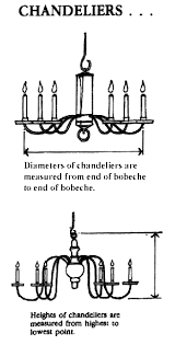 chandelier size for dining room. Modren Dining And Chandelier Size For Dining Room T