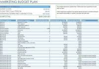 Small Business Budget Template Uk - Naf Spreadsheet