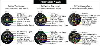 five wire trailer wiring wiring diagram pro five wire trailer wiring 7 way trailer diagram 5 wire flat trailer wiring diagram