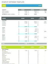 Financial Ratio Analysis Report Template Financial Ratio