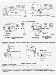 mallory unilite distributor wiring diagram for gooddy org mallory electronic distributor wiring diagram at Unilite Wiring Diagram