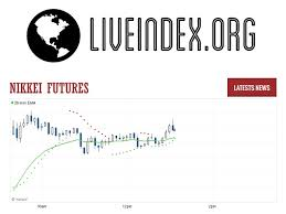 Nikkei Futures Nikkei 225 Futures Nikkei 225 Futures