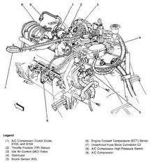 similiar diagram of 2000 s 10 chevy truck engine keywords chevy engine diagram car tuning