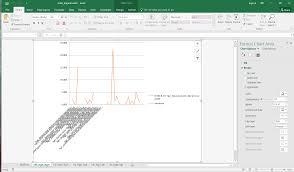 Grossartig Excel Vba Bei Fehler Resume 0 Galerie Beispiel