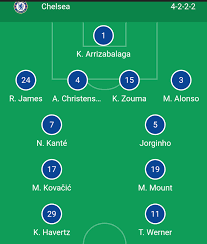 Chelsea stamford bridge london the blues. Official Team Line Up Chelsea Vs Liverpool Newly Signed Thiago Alcantara Is Also Available For Today S Game