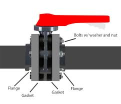 Butterfly Valve Installation What Do I Need Answered