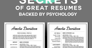 Full Size of Resume:enchanting Resume Checker Australia Alarming Resume  Grammar Checker Delicate Astonishing Resume ...