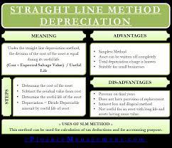 Straight Line Depreciation Efinancemanagement Com