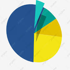 Office Pie Chart Office Pie Chart Round Cake Office Cartoon Png