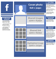 best picture size for facebook social media image size guide 2017
