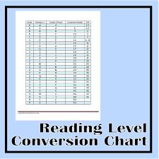 43 Cogent Common Core Lexile Chart