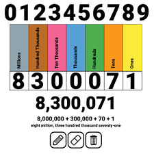 One Hundred Chart Interactive Interactive Place Value Chart Class Playground