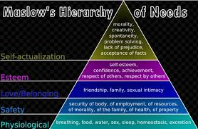 Maslow Hierarchy Of Needs Maslows Hierarchy Of Needs Tellmewhyfacts Science News