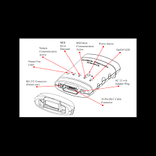 fender squier bullet wiring diagram images by fender stratocaster parker guitar wiring diagramon signature fender strat wiring diagrams