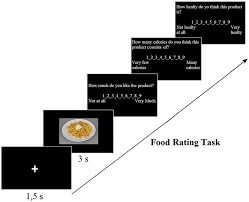 Frontiers Gender Differences In Food Choice Effects Of