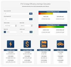 Pue Calculator What Is Pue How To Calculate