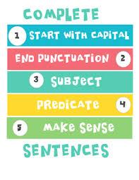 Complete Sentence Anchor Chart Complete Sentences Lessons Tes Teach