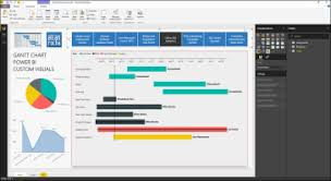 Creating A Gantt Chart Of Your Projects Tasks And Resources