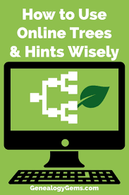 How To Use Online Genealogy Trees And Hints Wisely Wilson County