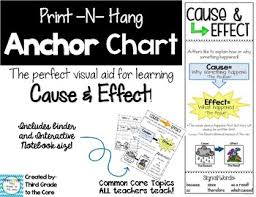cause and effect visual cause and effect anchor chart teaching resources teachers pay teachers