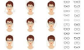 correct eyegles for face shape