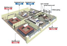 water cooled vrf mitsubishi electric Hot Water Piping Diagrams this double heat recovery operation substantially improves energy efficiency and makes the system the ideal solution to the requirements of modern office