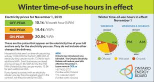 Time Of Use Rates Energy