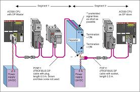 profibus wiring diagram with basic pics diagrams wenkm com profibus pa wiring diagram profibus wiring diagram with basic pics