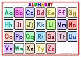 Alphabet Chart Australia Alphabet Posters Aussie Childcare Network
