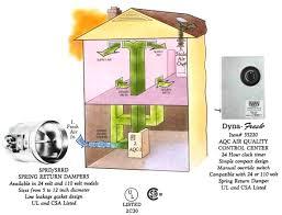 the durozone dyna fresh air quality control center fresh air circulation