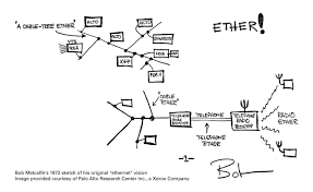 photo and original diagram of the world s first ethernet cable parc 1973ethernet composite sketch jpg