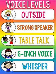 Decibella And Her 6 Inch Voice Flip Book Voice Level Chart