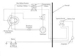 motorcycle electronic ignition wiring diagram circuit maker mac lets Electronic Ignition Wiring Diagram full size of wiring diagram symbols and meanings basic ignition dodge motorcycle electronic big dog i