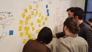 Conversation Designer Jobs Facilitation Means Designing Conversations Daniel Stillman