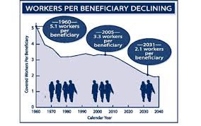 Perry 'ponzi Scheme' Security Social Bln Calls Bankrupt