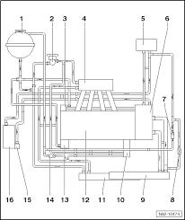 chevy cavalier stereo wiring diagram my pro street chevy vw golf mk5 speaker wiring diagram wire diagram