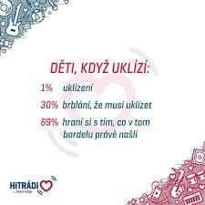 Dětský Bazar Andrejka U Nemocnice 3064 Teplice 2019