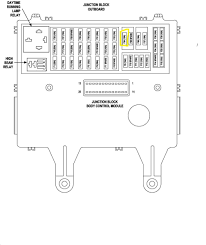 fuse box diagram 2005 jeep liberty sport tail lights electrical 2007 jeep liberty fuse box diagram at 07 Jeep Liberty Fuse Box Location