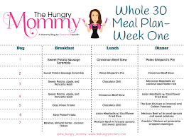 Planned Meals For A Week Whole30 Meals Week One The Hungry Mommy