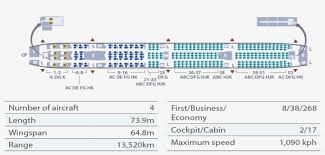 Seatmap 777 300er Garuda Boeing 777 Seat Map Free